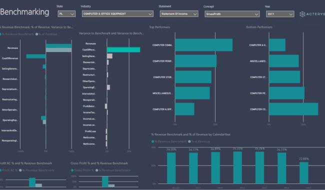 Benchmarking - Software de Planejamento de Inteligência Empresarial Microsoft Power | Serviços de consultoria Bi | Acterys
