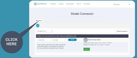 Xero Connector - Software de planificación de inteligencia de negocios de Microsoft Power | Servicios de consultoría Bi | Acterys