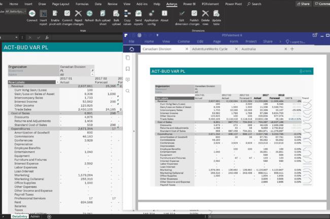 Acterys & Power BI Model PDF Report Distribution