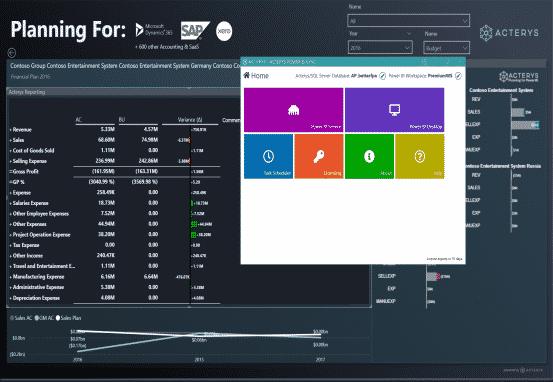 Acterys Power BI Sync: Planning Data warehouse